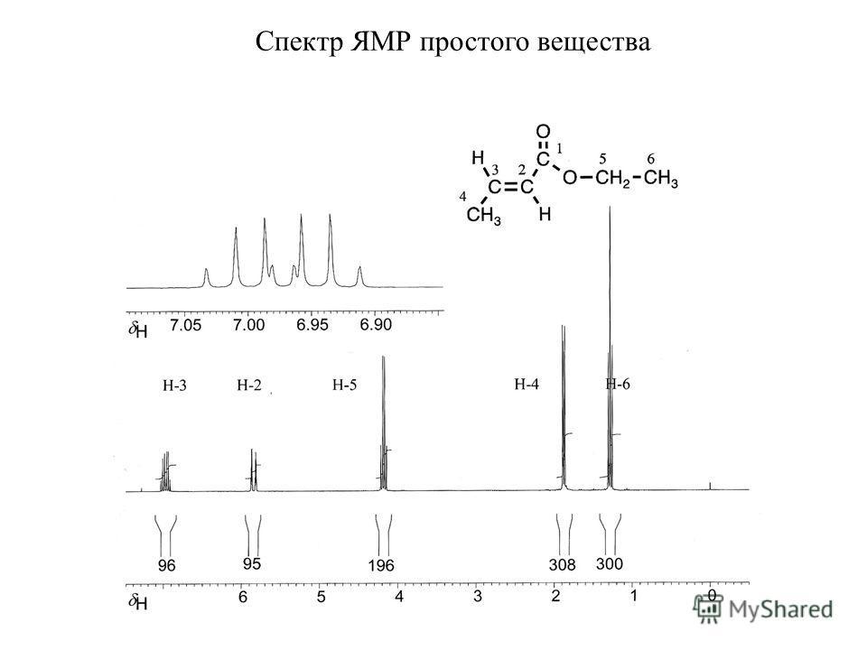 Спектр ЯМР простого вещества