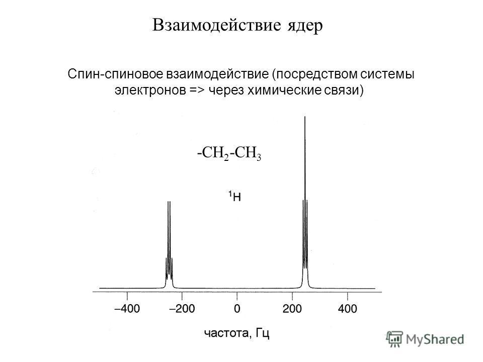 Взаимодействие ядер Спин-спиновое взаимодействие (посредством системы электронов => через химические связи) -CH 2 -CH 3