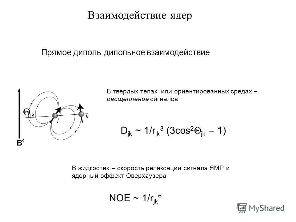 Взаимодействие ядер Прямое диполь-дипольное взаимодействие D jk ~ 1/r jk 3 (3cos 2 jk – 1) jk В твердых телах или ориентированных средах – расщепление сигналов В жидкостях – скорость релаксации сигнала ЯМР и ядерный эффект Оверхаузера NOE ~ 1/r jk 6
