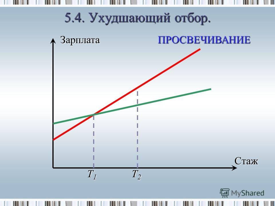 Стаж Зарплата Т1Т2 ПРОСВЕЧИВАНИЕ