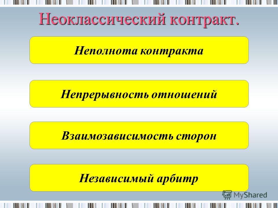 Неполнота контракта Непрерывность отношений Взаимозависимость сторон Неоклассический контракт. Независимый арбитр