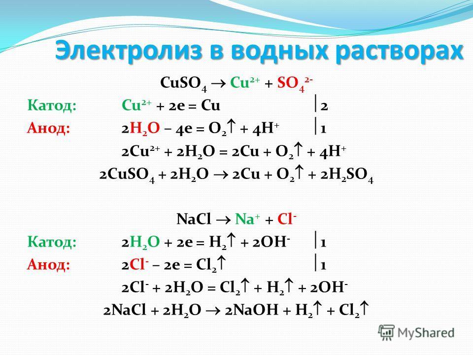 Электролиз в водных растворах CuSO 4 Cu 2+ + SO 4 2- Катод:Cu 2+ + 2e = Cu 2 Анод:2Н 2 О – 4е = О 2 + 4Н + 1 2Сu 2+ + 2H 2 O = 2Cu + O 2 + 4H + 2СuSO 4 + 2H 2 O 2Сu + О 2 + 2H 2 SO 4 NaCl Na + + Cl - Катод:2Н 2 О + 2е = Н 2 + 2ОН - 1 Анод:2Cl - – 2e