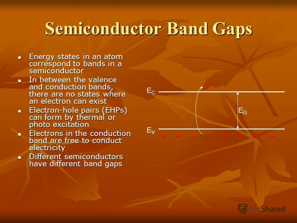Semiconductor Band Gaps Energy states in an atom correspond to bands in a semiconductor Energy states in an atom correspond to bands in a semiconductor In between the valence and conduction bands, there are no states where an electron can exist In be
