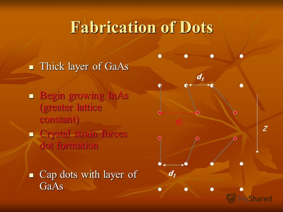 Fabrication of Dots Thick layer of GaAs Thick layer of GaAs Begin growing InAs (greater lattice constant) Begin growing InAs (greater lattice constant) Crystal strain forces dot formation Crystal strain forces dot formation Cap dots with layer of GaA