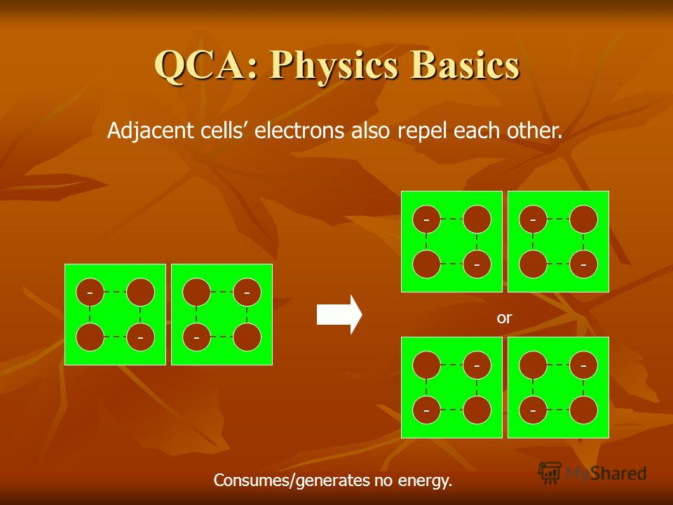 QCA: Physics Basics Adjacent cells electrons also repel each other. Consumes/generates no energy. - -- - - - - - or - - - -