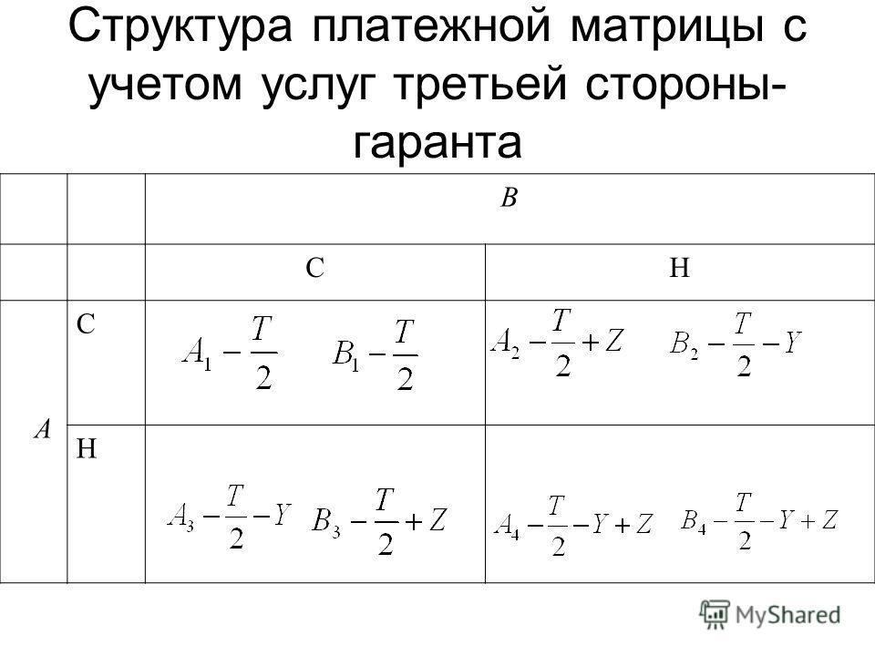 Структура платежной матрицы с учетом услуг третьей стороны- гаранта B СН А С Н