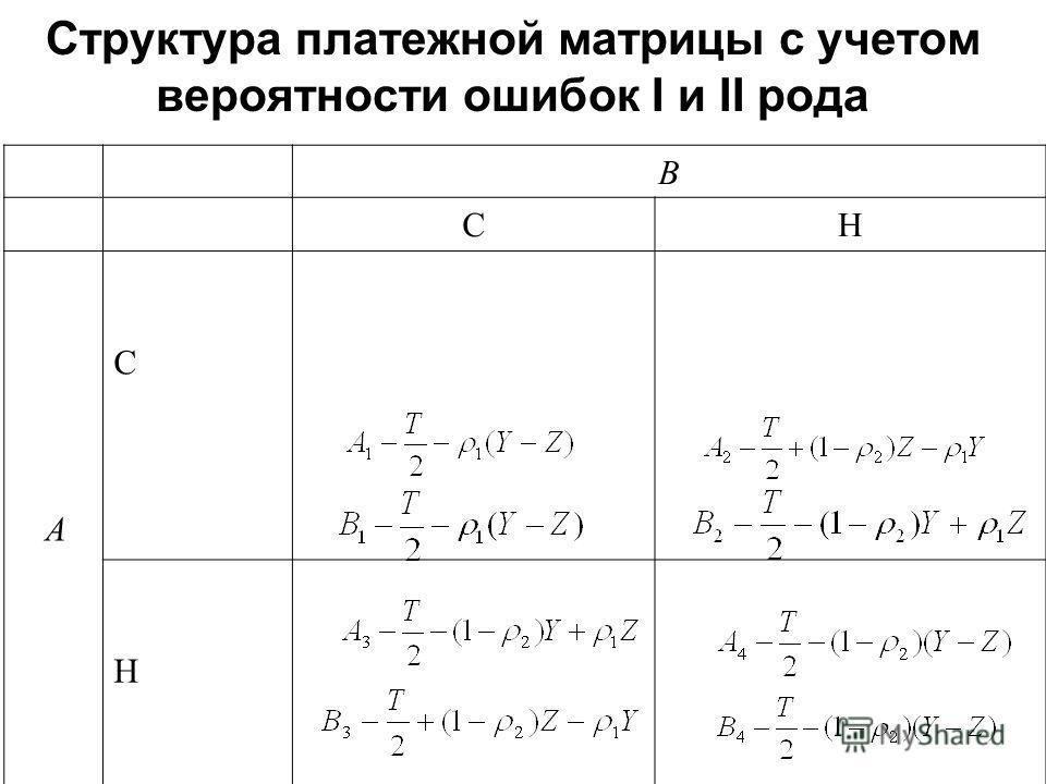 Структура платежной матрицы с учетом вероятности ошибок I и II рода B СН А С Н