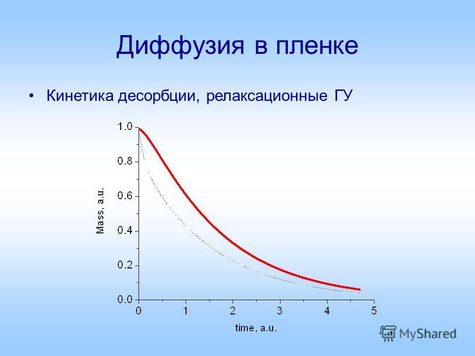 Диффузия в пленке Кинетика десорбции, релаксационные ГУ