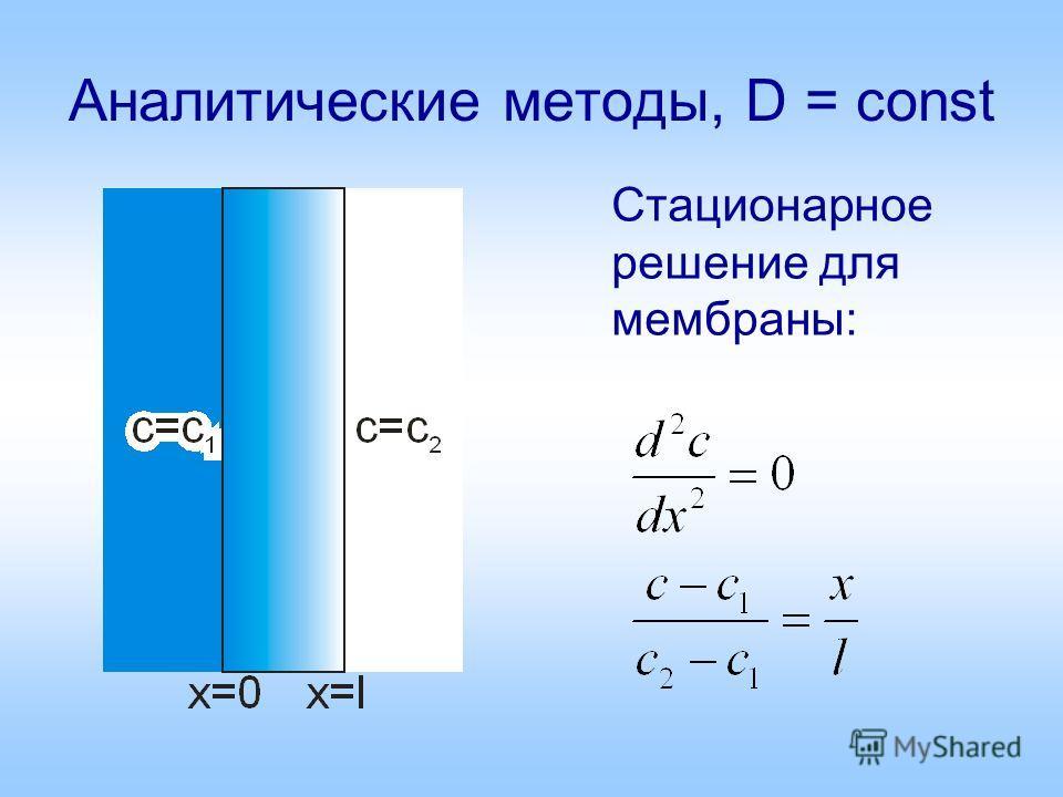 Аналитические методы, D = const Стационарное решение для мембраны: