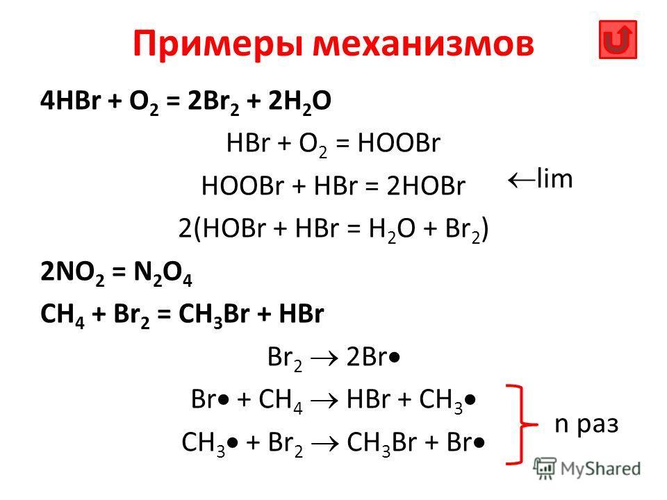 Примеры механизмов 4HBr + O 2 = 2Br 2 + 2H 2 O HBr + O 2 = HOOBr HOOBr + HBr = 2HOBr 2(HOBr + HBr = H 2 O + Br 2 ) 2NO 2 = N 2 O 4 CH 4 + Br 2 = СH 3 Br + HBr Br 2 2Br Br + CH 4 HBr + CH 3 СН 3 + Br 2 CH 3 Br + Br lim n раз