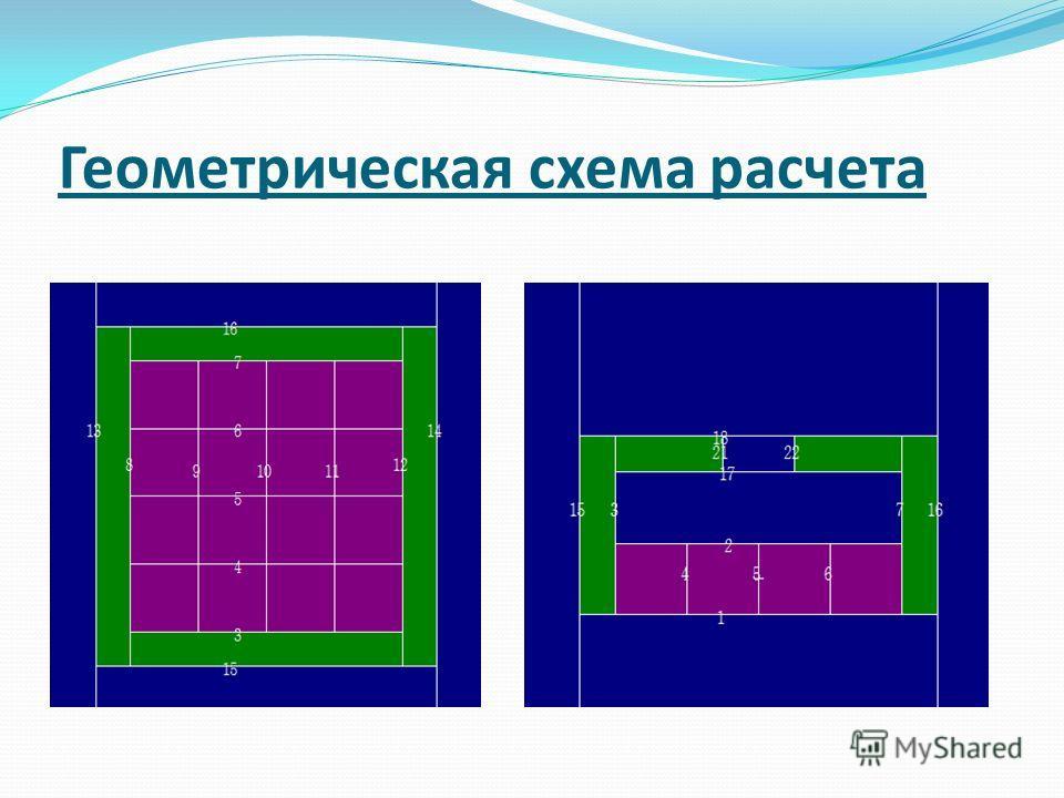 Геометрическая схема расчета