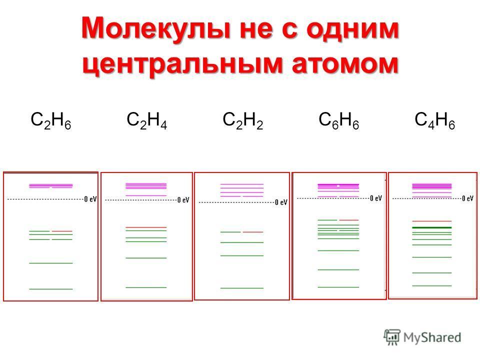 Молекулы не с одним центральным атомом С2Н6С2Н4С2Н2С6Н6С4Н6С2Н6С2Н4С2Н2С6Н6С4Н6