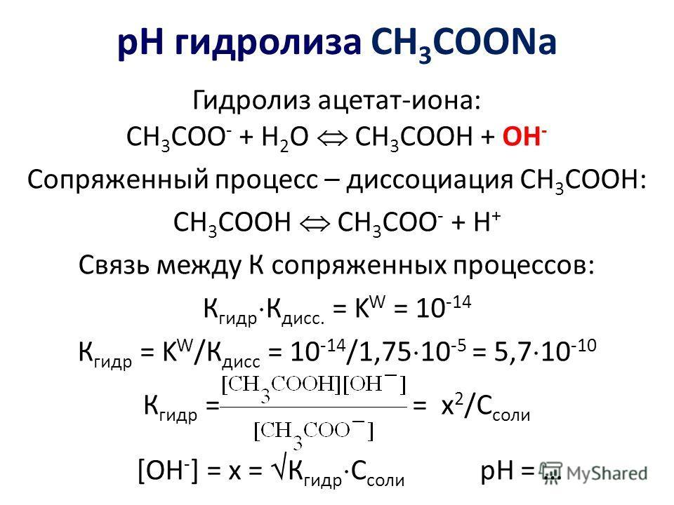 рН гидролиза СН 3 СООNa Гидролиз ацетат-иона: CH 3 COO - + H 2 O CH 3 COOH + OH - Сопряженный процесс – диссоциация СН 3 СООН: СН 3 СООН СН 3 СОО - + Н + Связь между К сопряженных процессов: К гидр К дисс. = K W = 10 -14 К гидр = K W /К дисс = 10 -14