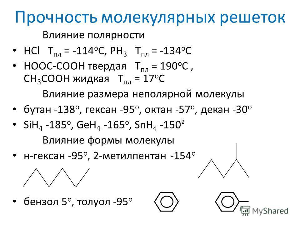 Влияние полярности HCl T пл = -114 о С, РН 3 T пл = -134 о С НООС-СООН твердая T пл = 190 о С, СН 3 СООН жидкая T пл = 17 о С Влияние размера неполярной молекулы бутан -138 о, гексан -95 о, октан -57 о, декан -30 о SiH 4 -185 o, GeH 4 -165 o, SnH 4 -