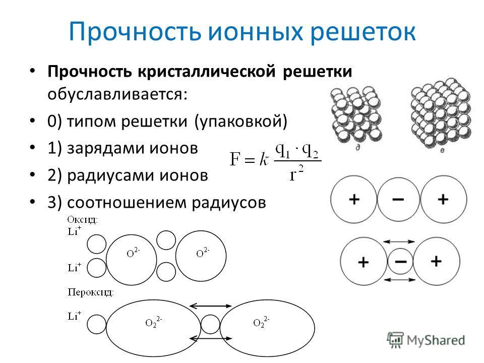 Прочность ионных решеток Прочность кристаллической решетки обуславливается: 0) типом решетки (упаковкой) 1) зарядами ионов 2) радиусами ионов 3) соотношением радиусов
