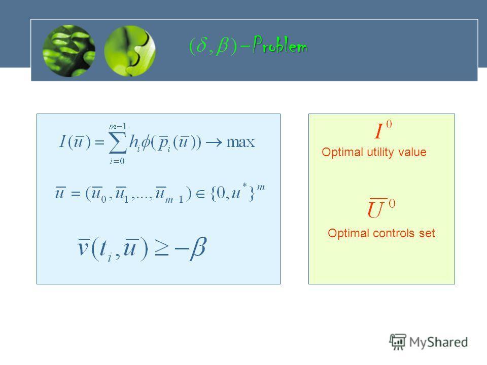 Optimal utility value Optimal controls set Problem