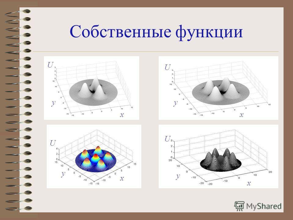 Собственные функции x x x y x y yy U U U U
