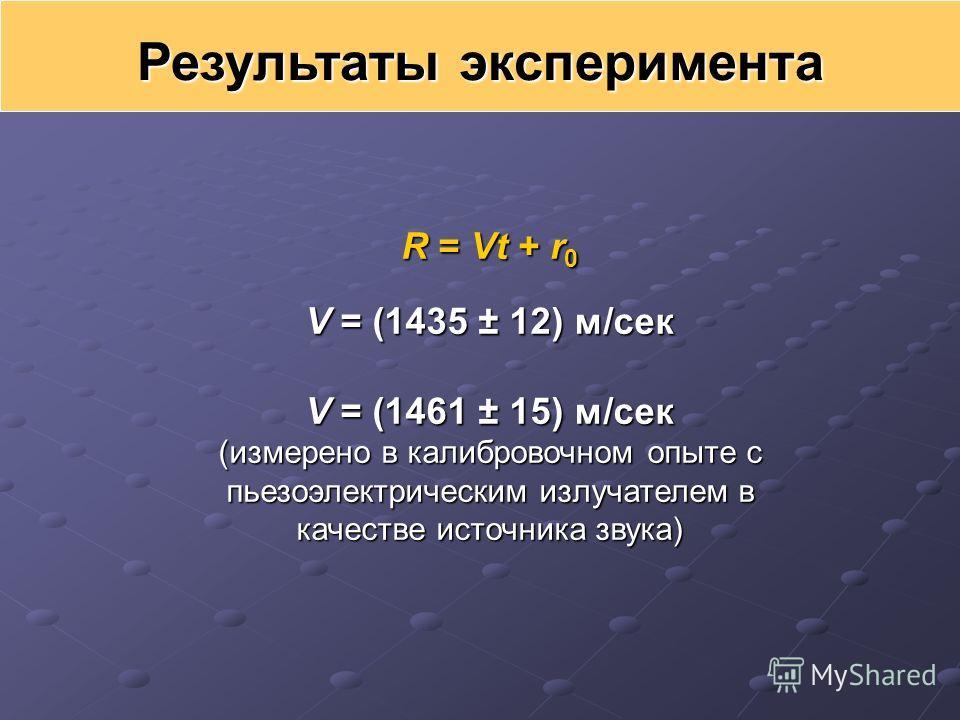 Результаты эксперимента R = Vt + r 0 V = (1435 ± 12) м/сек V = (1461 ± 15) м/сек (измерено в калибровочном опыте с пьезоэлектрическим излучателем в качестве источника звука)