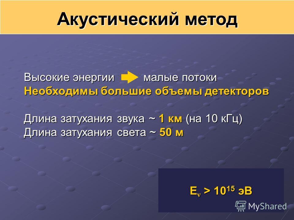 Акустический метод Высокие энергии малые потоки Необходимы большие объемы детекторов Длина затухания звука ~ 1 км (на 10 кГц) Длина затухания света ~ 50 м E ν > 10 15 эВ