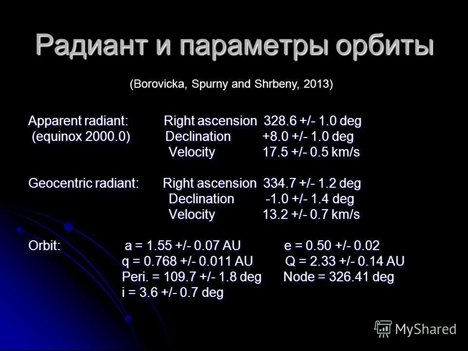 Радиант и параметры орбиты Apparent radiant: Right ascension 328.6 +/- 1.0 deg (equinox 2000.0) Declination +8.0 +/- 1.0 deg (equinox 2000.0) Declination +8.0 +/- 1.0 deg Velocity 17.5 +/- 0.5 km/s Velocity 17.5 +/- 0.5 km/s Geocentric radiant: Right