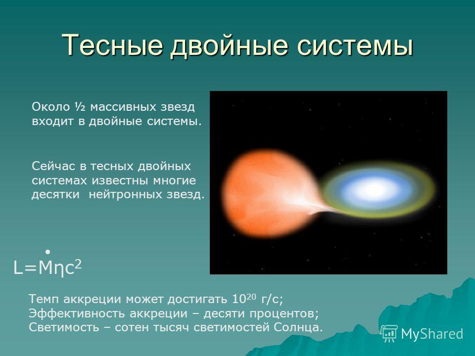 Тесные двойные системы Около ½ массивных звезд входит в двойные системы. Сейчас в тесных двойных системах известны многие десятки нейтронных звезд. L=Mηc 2 Темп аккреции может достигать 10 20 г/с; Эффективность аккреции – десяти процентов; Светимость