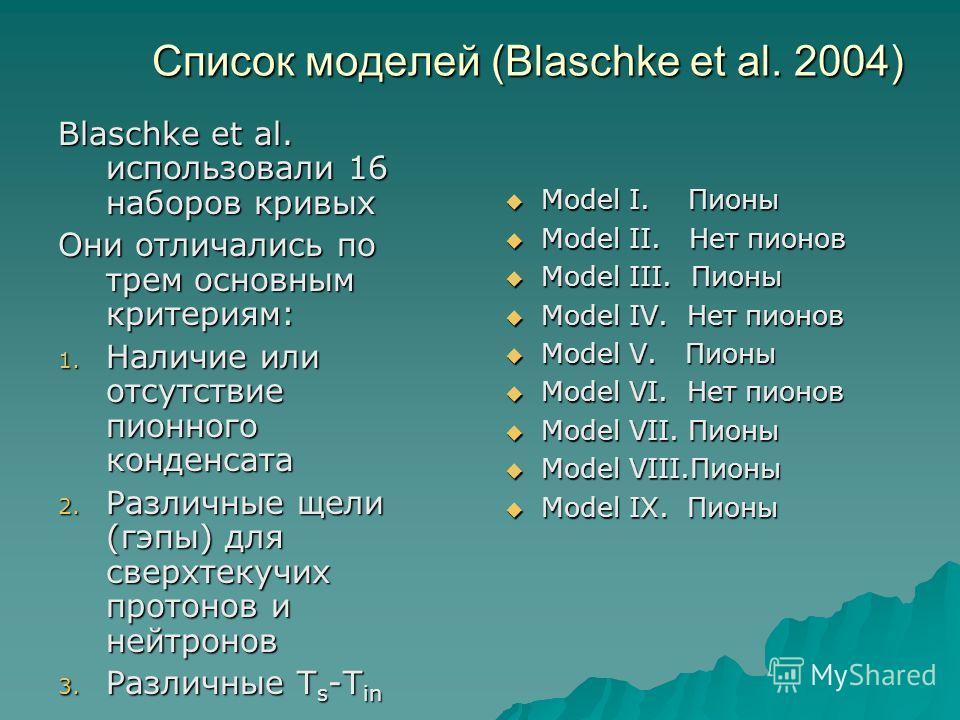 Список моделей (Blaschke et al. 2004) Model I. Пионы Model I. Пионы Model II. Нет пионов Model II. Нет пионов Model III. Пионы Model III. Пионы Model IV. Нет пионов Model IV. Нет пионов Model V. Пионы Model V. Пионы Model VI. Нет пионов Model VI. Нет