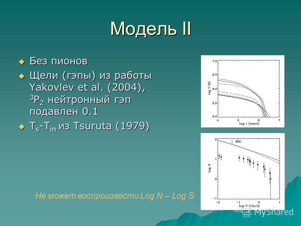 Модель II Без пионов Без пионов Щели (гэпы) из работы Yakovlev et al. (2004), 3 P 2 нейтронный гэп подавлен 0.1 Щели (гэпы) из работы Yakovlev et al. (2004), 3 P 2 нейтронный гэп подавлен 0.1 T s -T in из Tsuruta (1979) T s -T in из Tsuruta (1979) Не