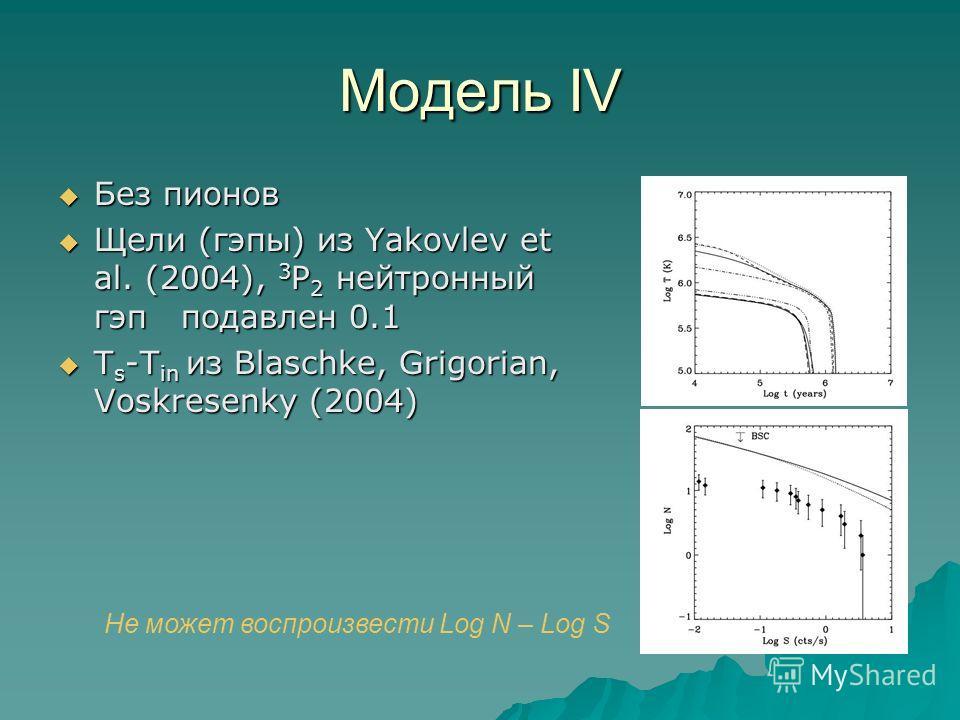 Модель IV Без пионов Без пионов Щели (гэпы) из Yakovlev et al. (2004), 3 P 2 нейтронный гэп подавлен 0.1 Щели (гэпы) из Yakovlev et al. (2004), 3 P 2 нейтронный гэп подавлен 0.1 T s -T in из Blaschke, Grigorian, Voskresenky (2004) T s -T in из Blasch
