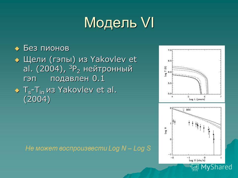Модель VI Без пионов Без пионов Щели (гэпы) из Yakovlev et al. (2004), 3 P 2 нейтронный гэп подавлен 0.1 Щели (гэпы) из Yakovlev et al. (2004), 3 P 2 нейтронный гэп подавлен 0.1 T s -T in из Yakovlev et al. (2004) T s -T in из Yakovlev et al. (2004)