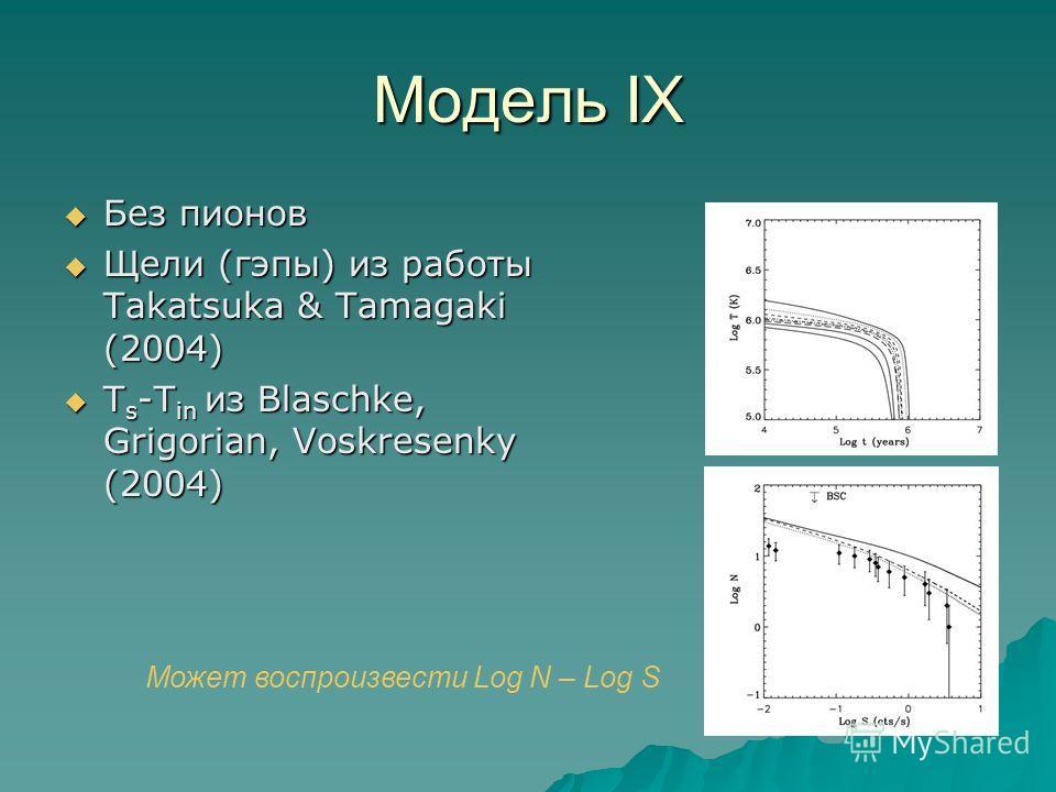 Модель IX Без пионов Без пионов Щели (гэпы) из работы Takatsuka & Tamagaki (2004) Щели (гэпы) из работы Takatsuka & Tamagaki (2004) T s -T in из Blaschke, Grigorian, Voskresenky (2004) T s -T in из Blaschke, Grigorian, Voskresenky (2004) Может воспро