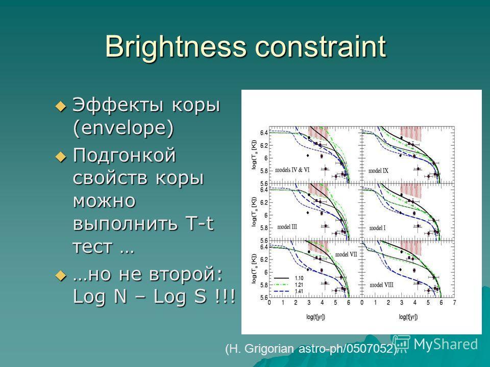 Brightness constraint Эффекты коры (envelope) Эффекты коры (envelope) Подгонкой свойств коры можно выполнить T-t тест … Подгонкой свойств коры можно выполнить T-t тест … …но не второй: Log N – Log S !!! …но не второй: Log N – Log S !!! (H. Grigorian