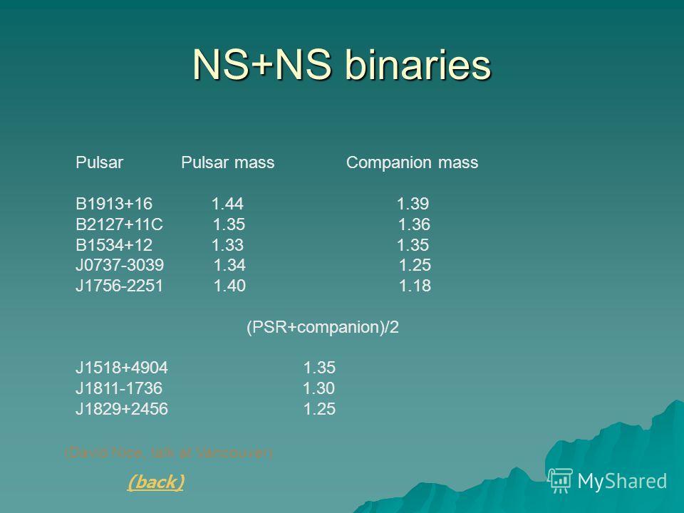 NS+NS binaries Pulsar Pulsar mass Companion mass B1913+16 1.44 1.39 B2127+11C 1.35 1.36 B1534+12 1.33 1.35 J0737-3039 1.34 1.25 J1756-2251 1.40 1.18 (PSR+companion)/2 J1518+4904 1.35 J1811-1736 1.30 J1829+2456 1.25 (David Nice, talk at Vancouver) (ba