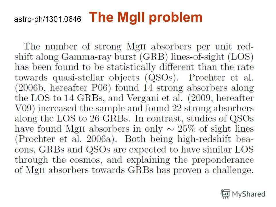 astro-ph/1301.0646 The MgII problem