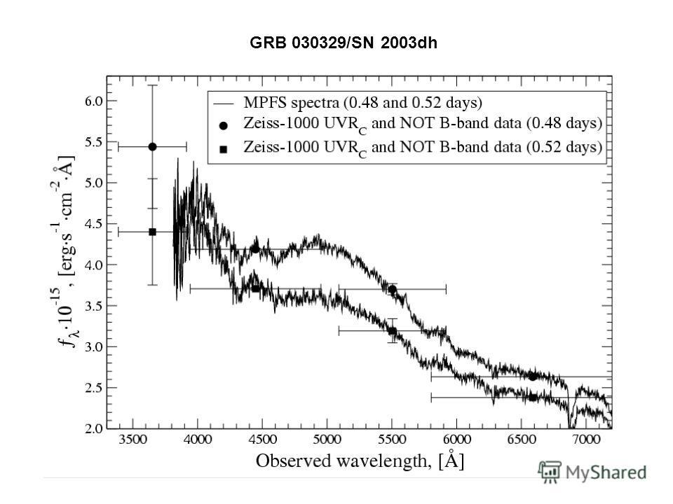 GRB 030329/SN 2003dh