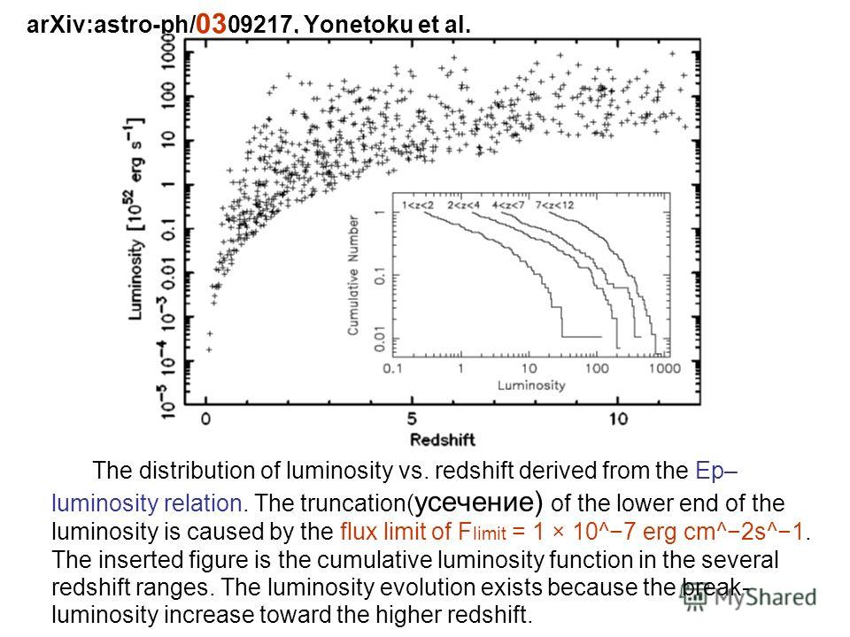 arXiv:astro-ph/ 03 09217, Yonetoku et al. The distribution of luminosity vs. redshift derived from the Ep– luminosity relation. The truncation( усечение) of the lower end of the luminosity is caused by the flux limit of F limit = 1 × 10^7 erg cm^2s^1