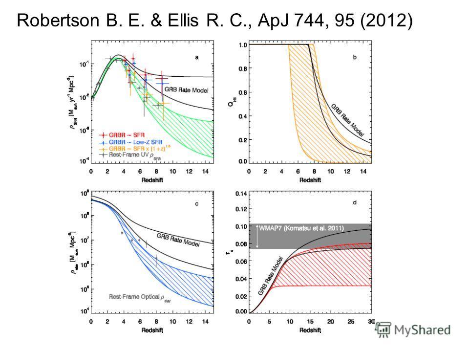 Robertson B. E. & Ellis R. C., ApJ 744, 95 (2012)