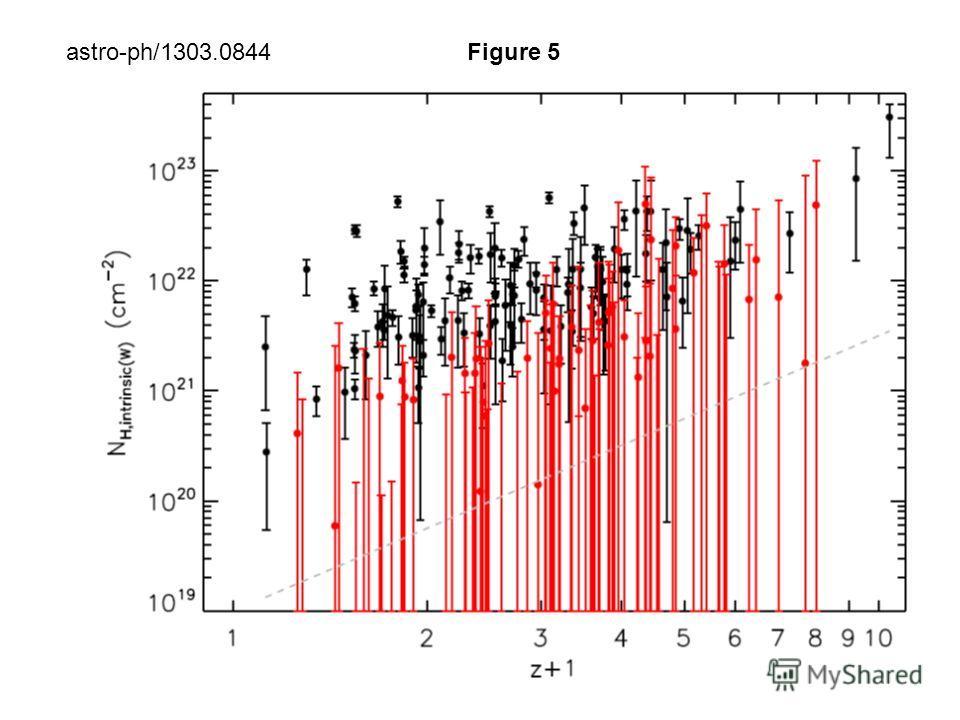 astro-ph/1303.0844 Figure 5