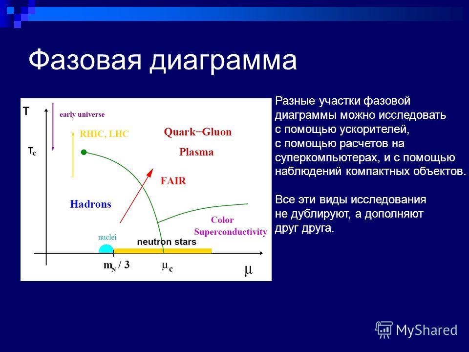 Фазовая диаграмма Разные участки фазовой диаграммы можно исследовать с помощью ускорителей, с помощью расчетов на суперкомпьютерах, и с помощью наблюдений компактных объектов. Все эти виды исследования не дублируют, а дополняют друг друга.