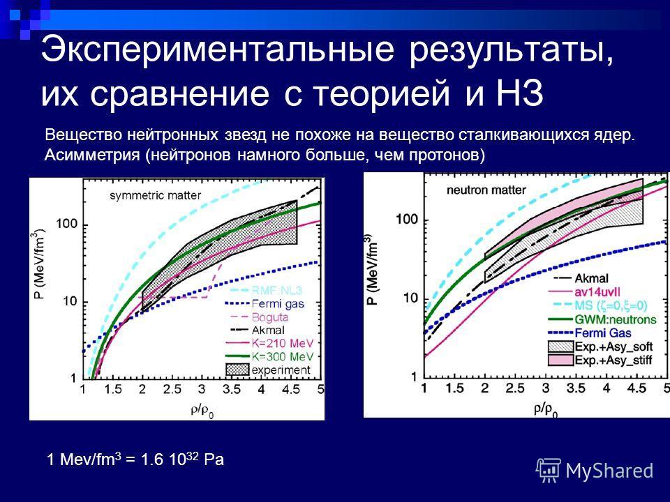 Экспериментальные результаты, их сравнение с теорией и НЗ 1 Mev/fm 3 = 1.6 10 32 Pa Вещество нейтронных звезд не похоже на вещество сталкивающихся ядер. Асимметрия (нейтронов намного больше, чем протонов)