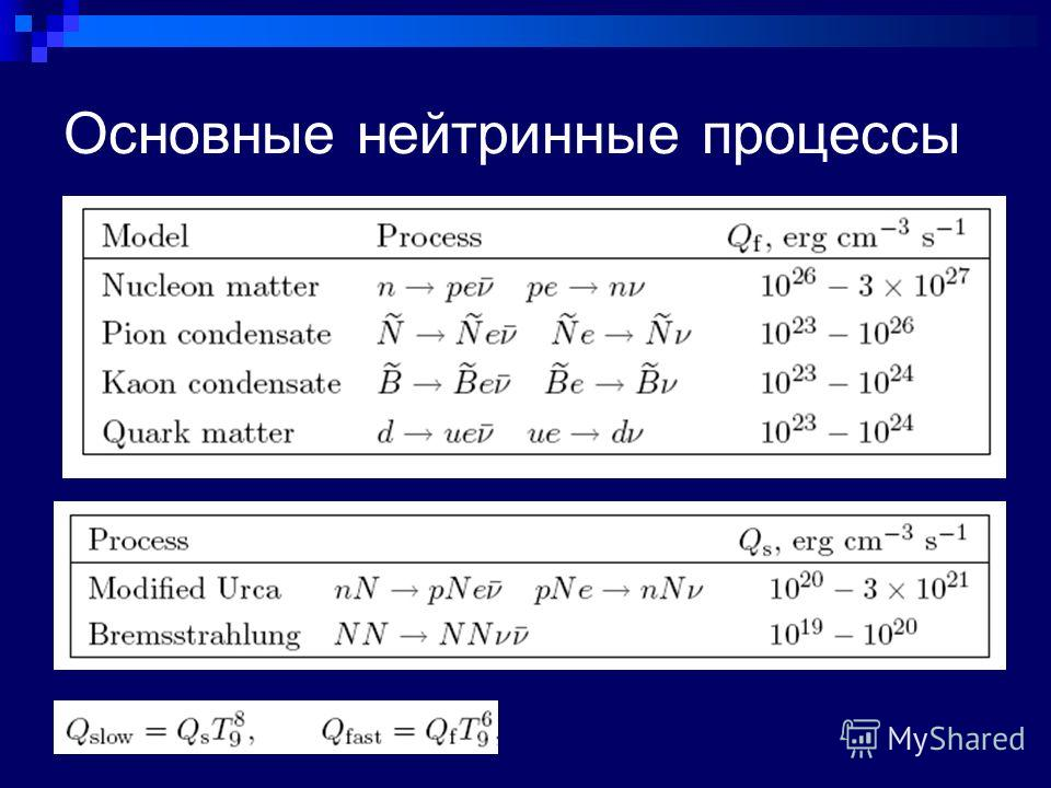 Основные нейтринные процессы