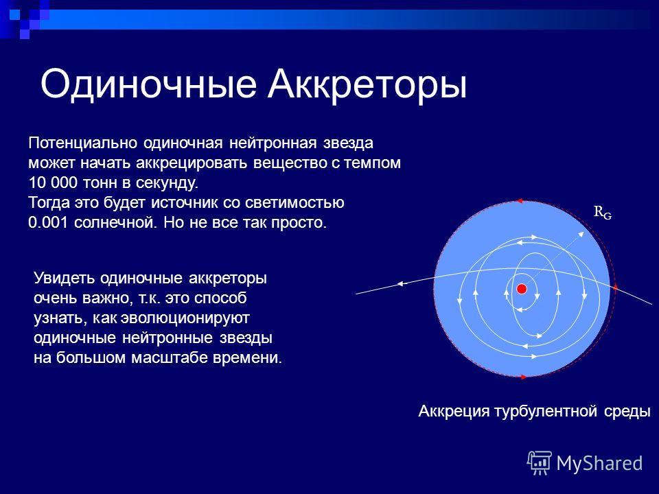 Одиночные Аккреторы RGRG Аккреция турбулентной среды Потенциально одиночная нейтронная звезда может начать аккрецировать вещество с темпом 10 000 тонн в секунду. Тогда это будет источник со светимостью 0.001 солнечной. Но не все так просто. Увидеть о