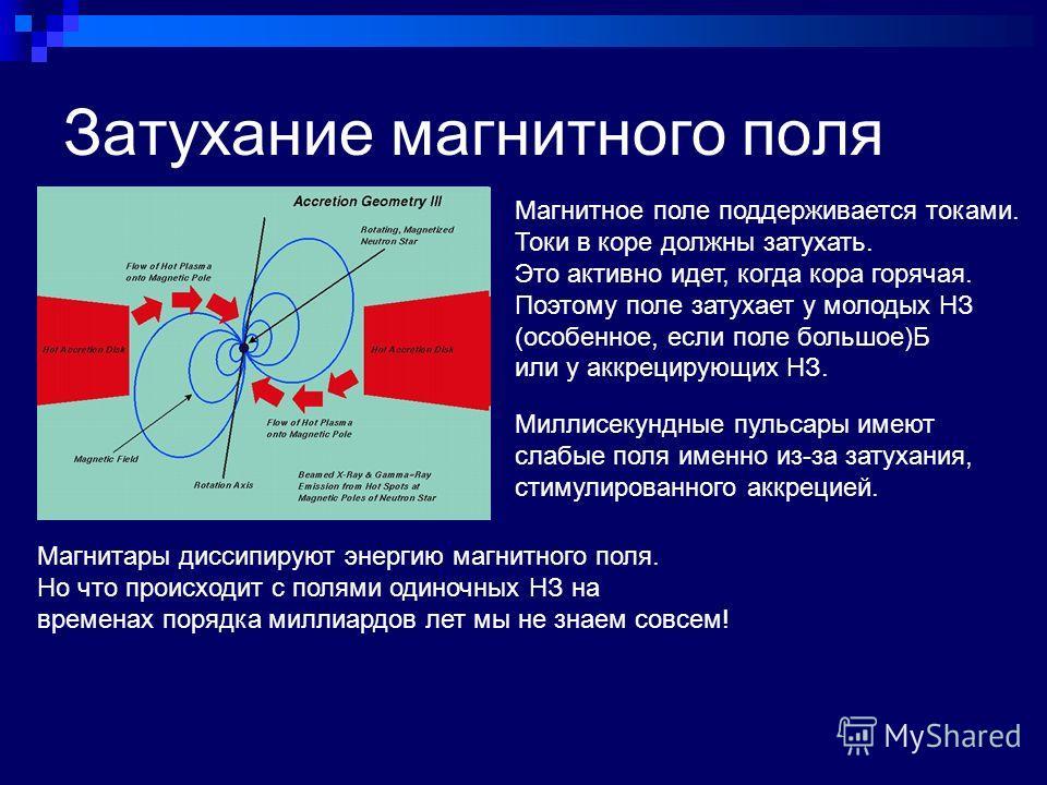 Затухание магнитного поля Магнитное поле поддерживается токами. Токи в коре должны затухать. Это активно идет, когда кора горячая. Поэтому поле затухает у молодых НЗ (особенное, если поле большое)Б или у аккрецирующих НЗ. Миллисекундные пульсары имею