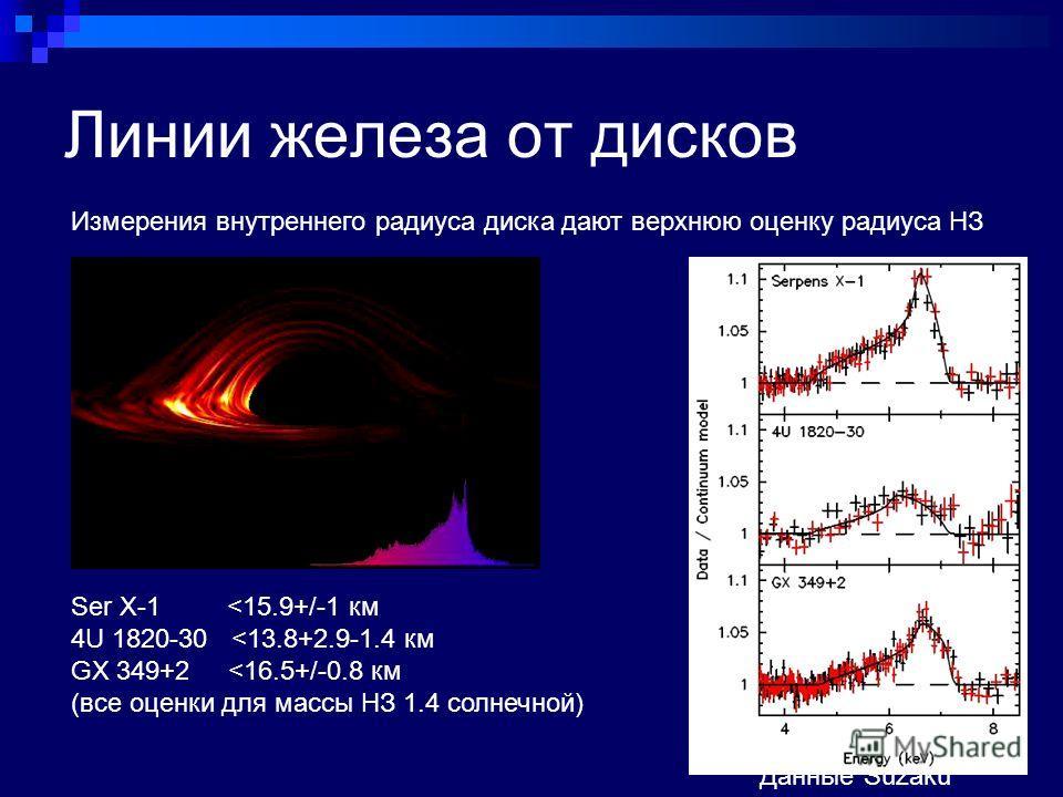 Линии железа от дисков Измерения внутреннего радиуса диска дают верхнюю оценку радиуса НЗ Ser X-1