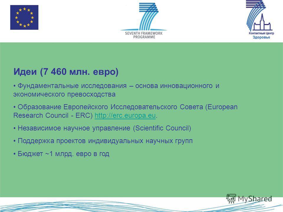 Идеи (7 460 млн. евро) Фундаментальные исследования – основа инновационного и экономического превосходства Образование Европейского Исследовательского Совета (European Research Council - ERC) http://erc.europa.eu.http://erc.europa.eu Независимое науч