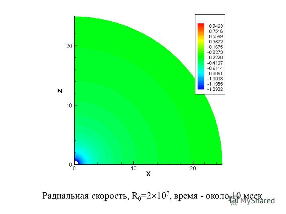 Радиальная скорость, R 0 =2 10 7, время - около 10 мсек