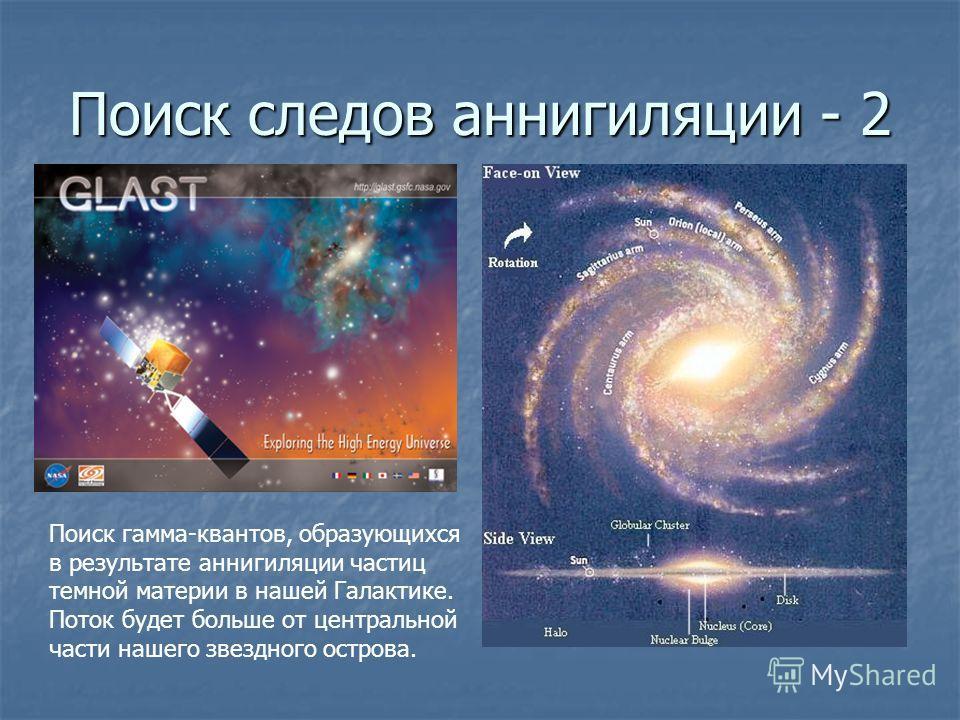 Поиск следов аннигиляции - 2 Поиск гамма-квантов, образующихся в результате аннигиляции частиц темной материи в нашей Галактике. Поток будет больше от центральной части нашего звездного острова.