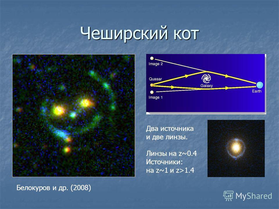 Чеширский кот Белокуров и др. (2008) Два источника и две линзы. Линзы на z~0.4 Источники: на z~1 и z>1.4