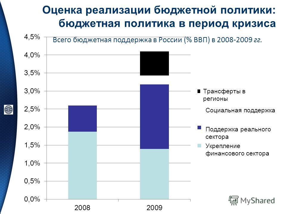 Оценка реализации бюджетной политики: бюджетная политика в период кризиса Всего бюджетная поддержка в России (% ВВП) в 2008-2009 гг.