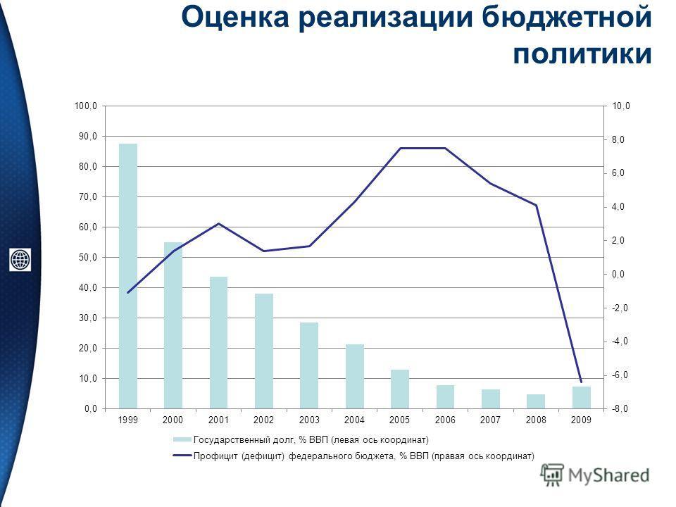 Оценка реализации бюджетной политики