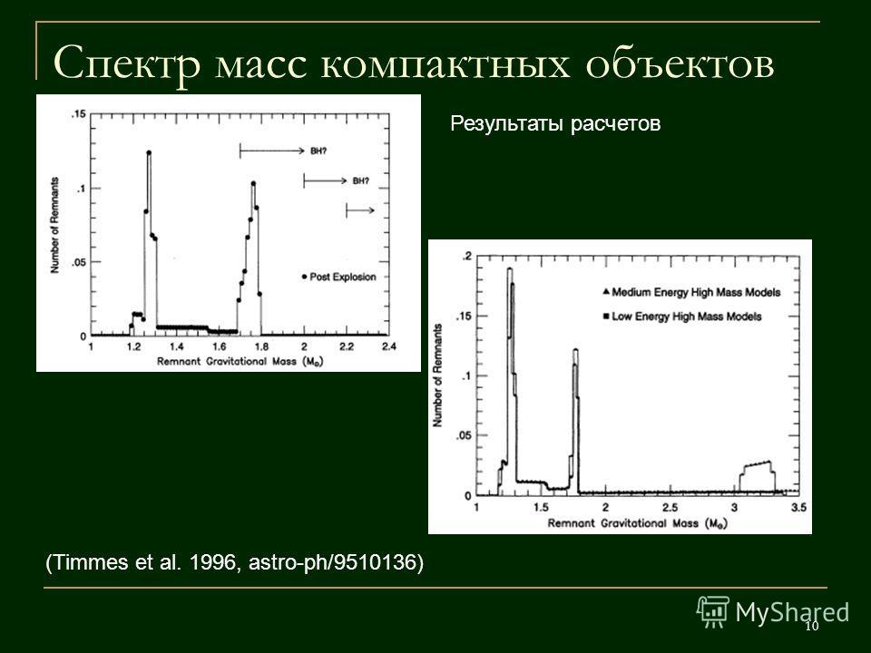 10 Спектр масс компактных объектов (Timmes et al. 1996, astro-ph/9510136) Результаты расчетов